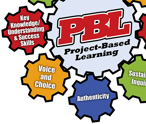 Stem Project Based Learning For Homeschool High School: Project Based Learning